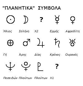 σύμβολα των πλανητών