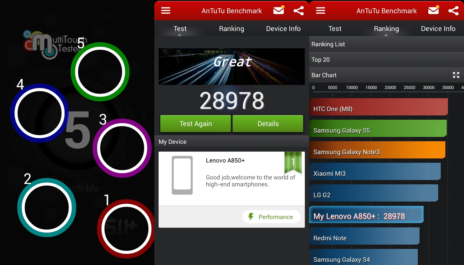 Greview Lenovo A850 Performance And Endurance Geekschicksten 4gb Putih Only 1gb Ram Internal Storage Here To Cut Down On Cost This Hardware Setup Seems Work Its Advantage Consuming Less Energy For