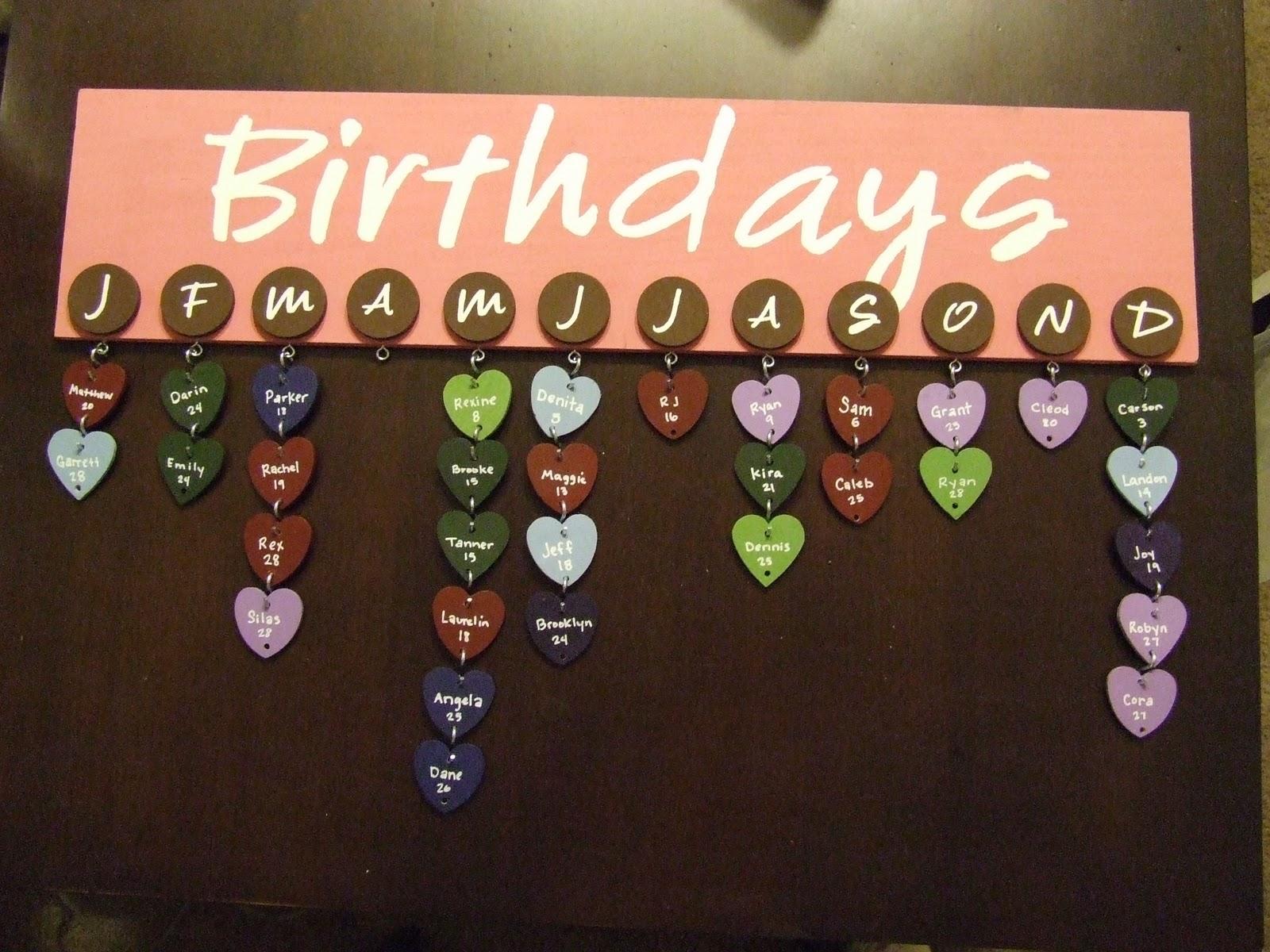 Deni Pearl Birthday Board