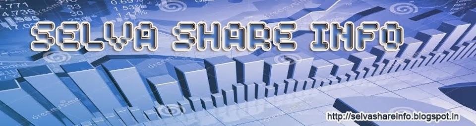 Selva Share Info