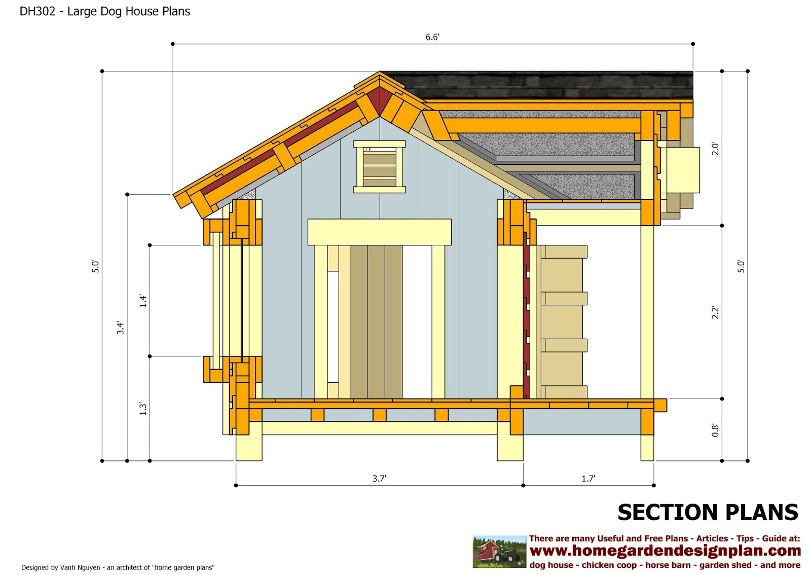 Home garden plans dh302 insulated dog house plans for Dog kennel floor plans
