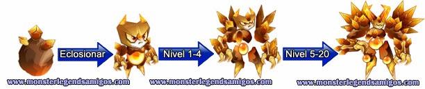 imagen del crecimiento del monster goldcore