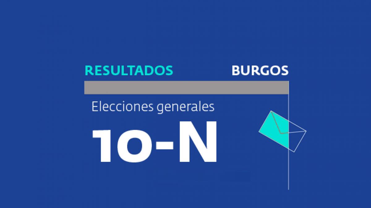 Resultado Elecciones
