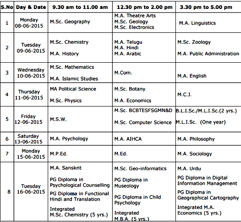 OUCET Entrance Exam Time Table 2015