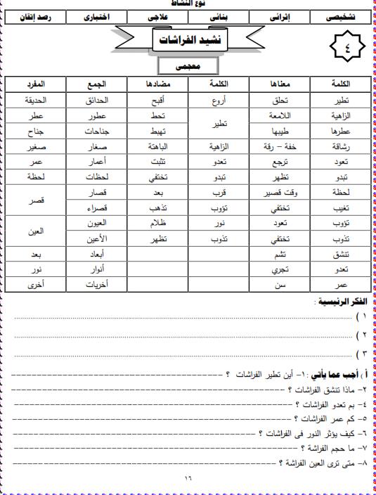 شيتات المجموعة المدرسية لمادة اللغة العربية للصف الثالث الابتدائى على هيئة صور للمشاهدة والتحميل The%2Bfirst%2Bunit%2B3%2Bprime_016