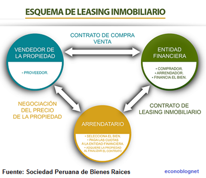 econoblognet blog de econom a peruana y mundial julio 2015. Black Bedroom Furniture Sets. Home Design Ideas