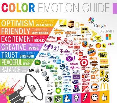Bagaimana warna mempengaruhi minda pembeli