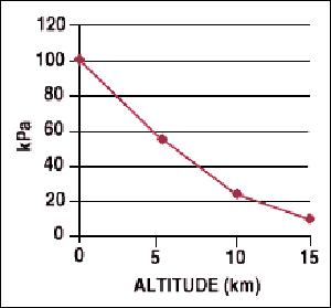 Pengetahuan dasar tentang tekanan dinamis atau bergerak pada cairan