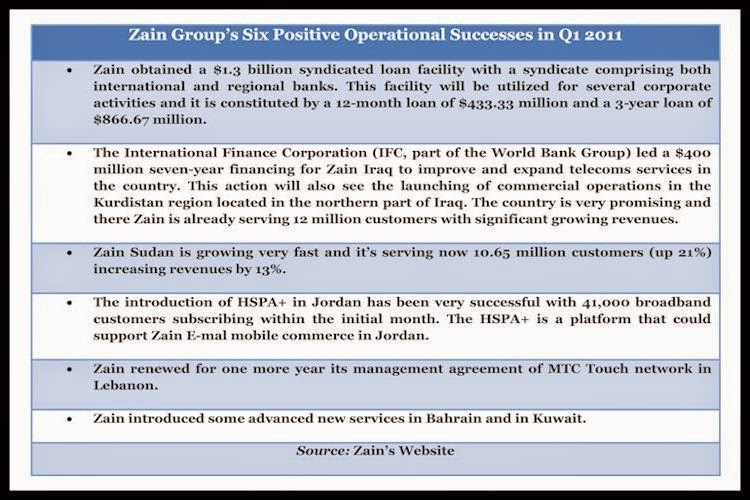 BACCI-Zain-Group's-Six-Positive-Operational Successes-in-Q1-2011