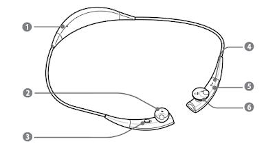 Samsung Gear Circle Details