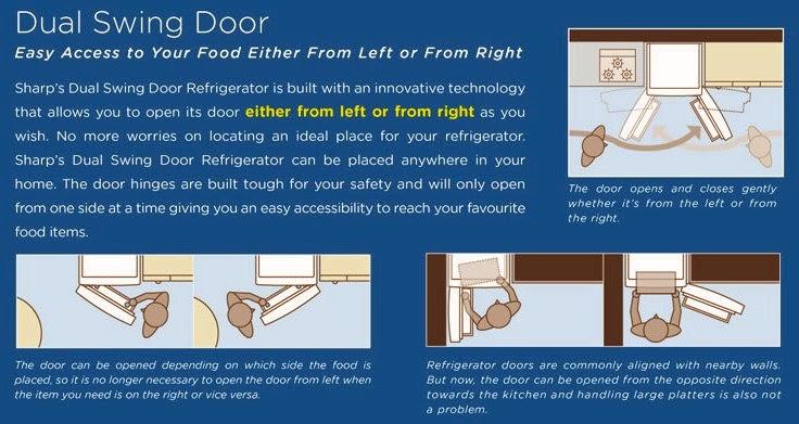 sharp, sharp Dual Swing Door Refrigerator, Plasmacluster, fridge, dual swing door, household product