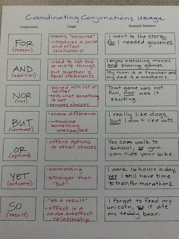 mrs  johann u0026 39 s class  coordinating conjunction chart