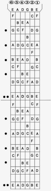 guitar_notes