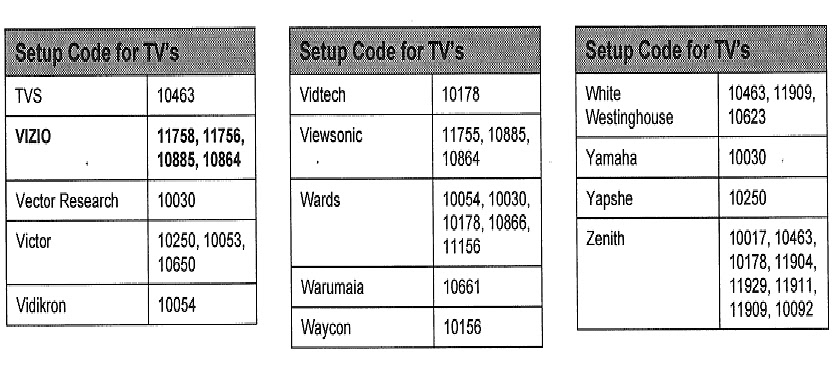 Sony Str K7000 Multi Channel Av likewise Lg 42ls5700 Edge Led Tv Power Supply furthermore Mercedes EWA   EPC WIS 2013 Spare Parts Catalog Repair Manual Diagrams additionally Norcent Olevia Lt26hvx Lcd Tv Power besides Cb20 Cb21h1t5xsamsung Crt Tv. on electronic circuit diagrams