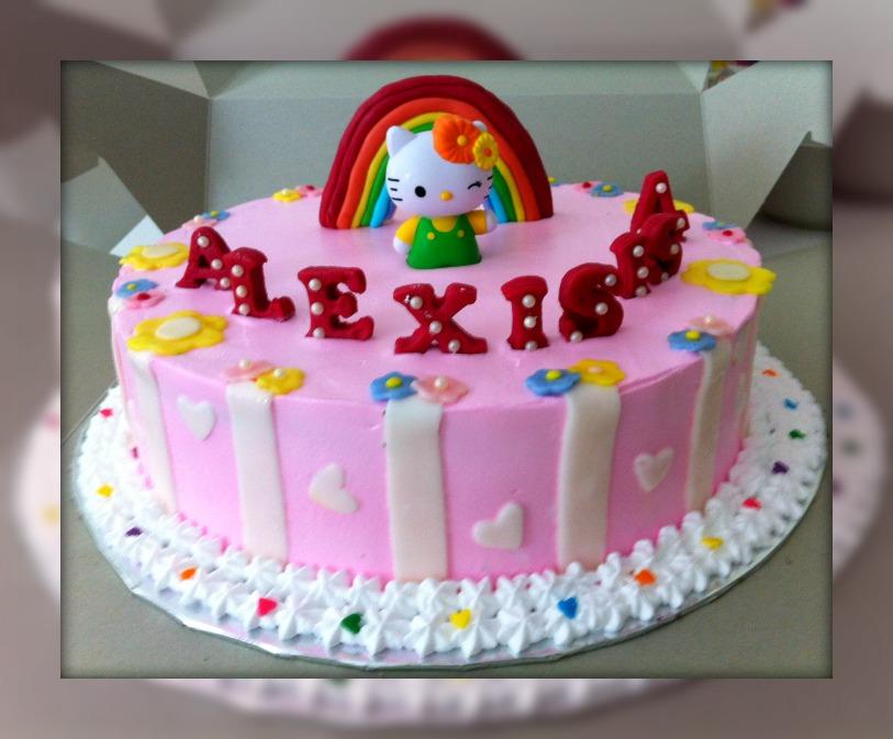Happy Birthday Tanisha Cake Images