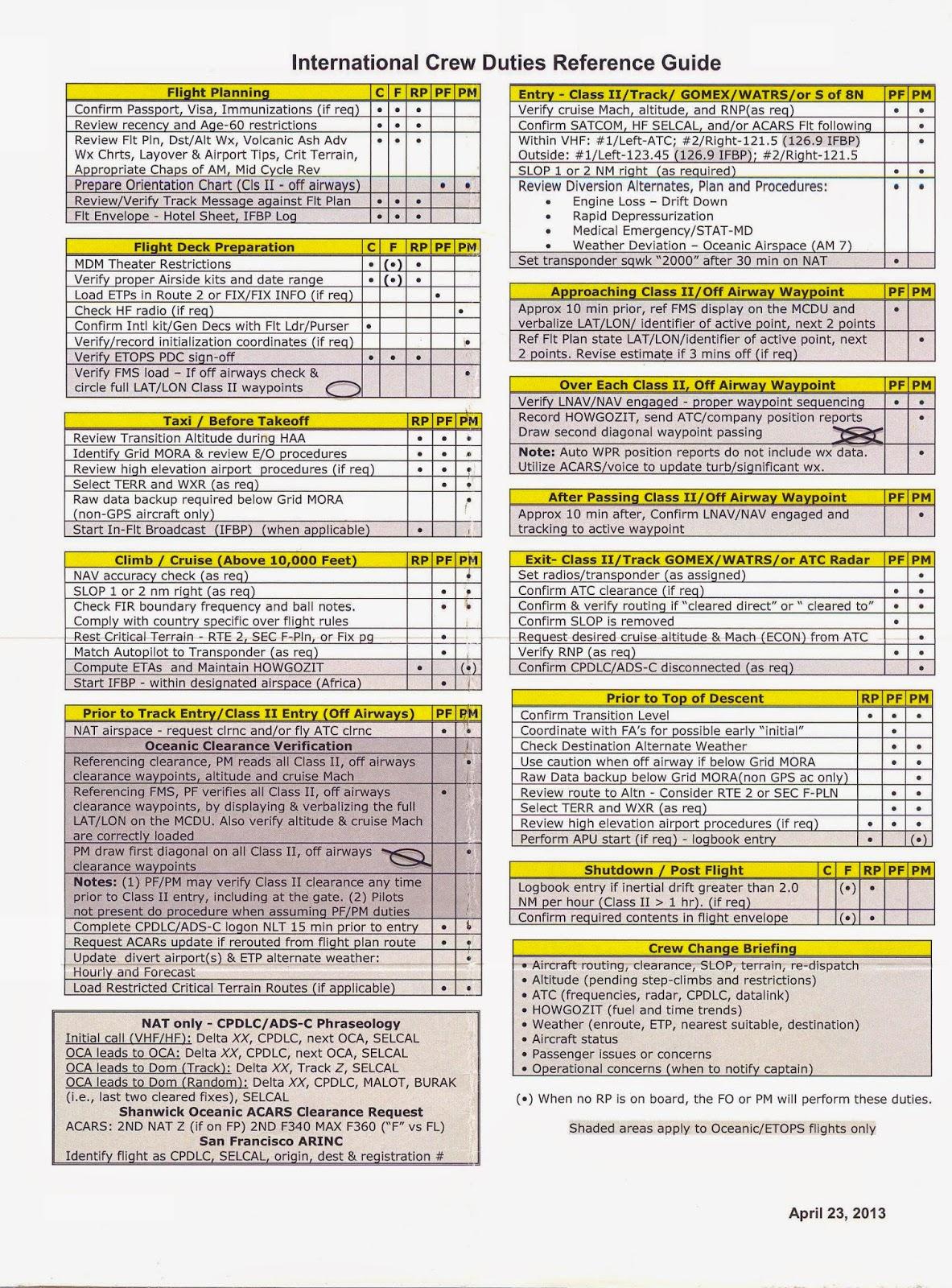 b757767 quick study guide open source user manual u2022 rh dramatic varieties com Delta 747 Delta 727
