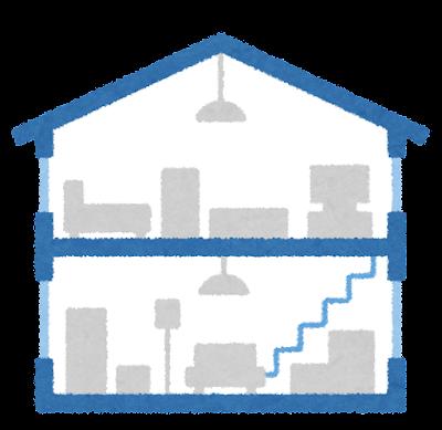 二階建ての家の断面図