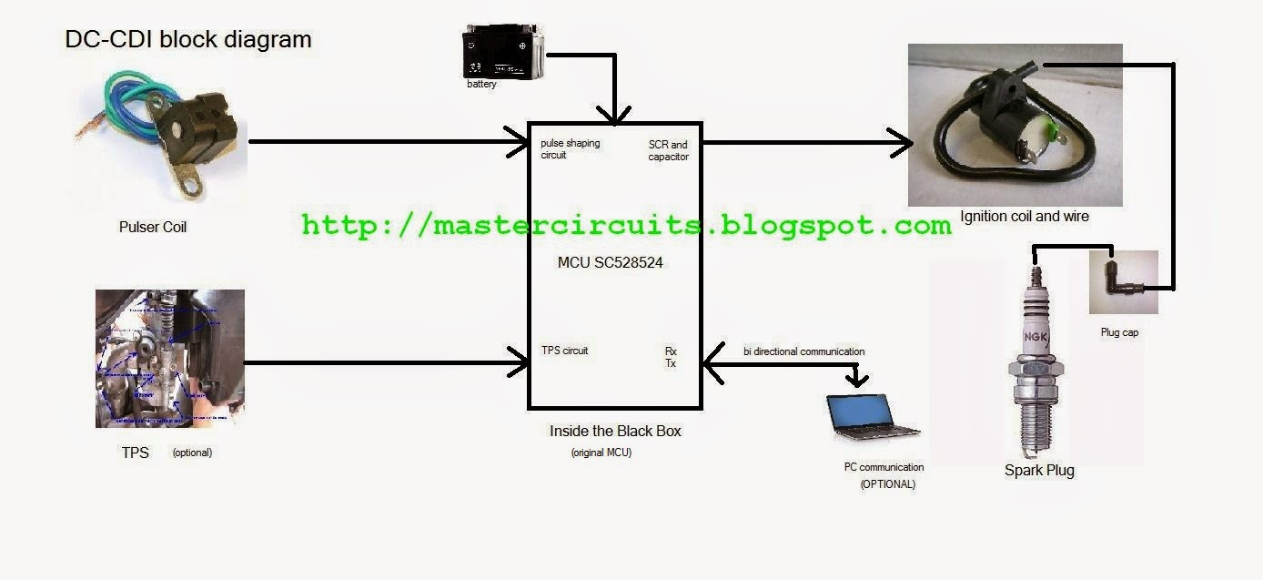 DC CDI block diagram linhai atv wiring diagram 150cc go kart parts diagram, linhai atv  at crackthecode.co