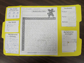 math worksheet : sub hub easy and free multiplication lapbook : Super Teacher Worksheets Multiplication Table