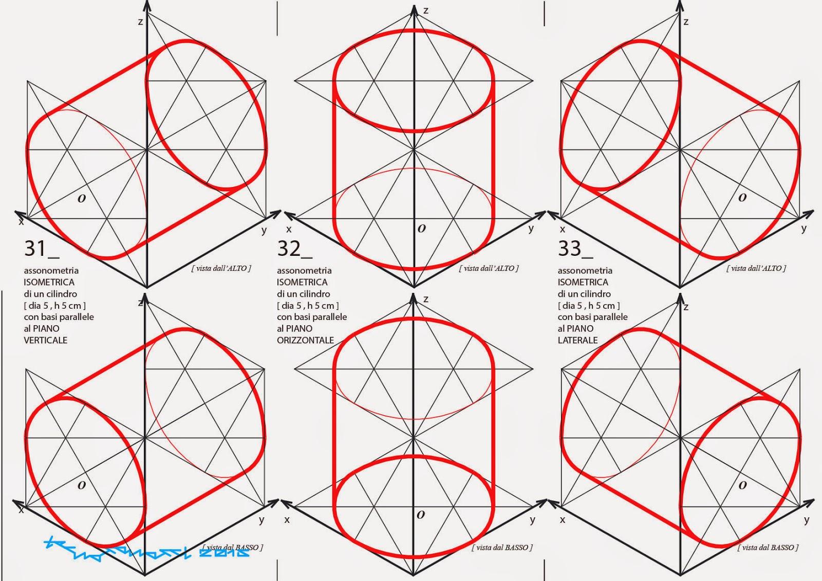 Come fare un arco in assonometria isometrica