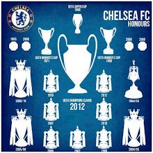 Chelsea F C European Champions