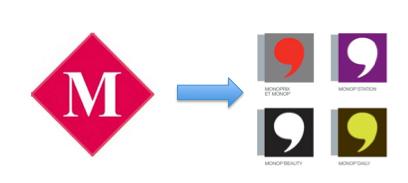 Distribuzz - Monoprix nouveau logo ...