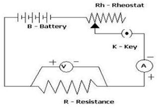 verification of ohm's law
