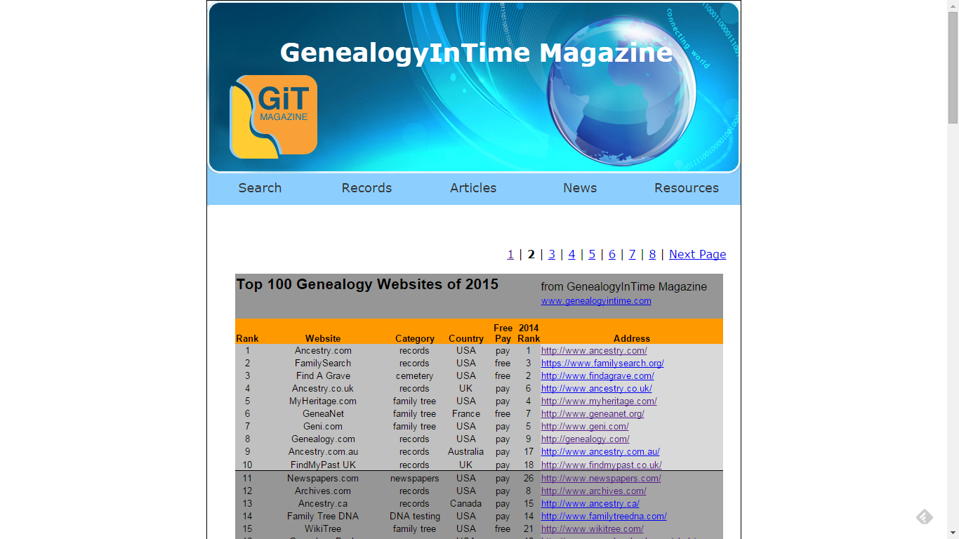 genea musings genealogyintime top 100 genealogy websites for 2015 here is the top of page 2 which has the list of the top 100 genealogy websites