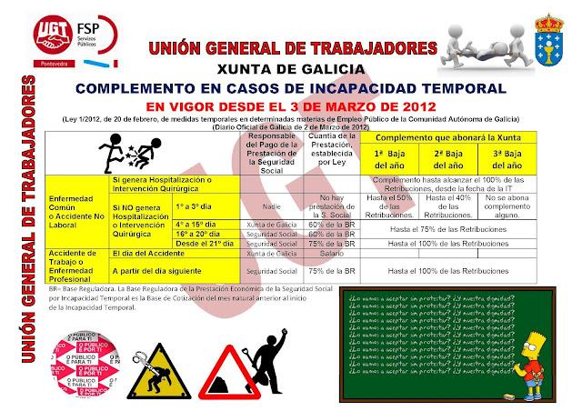 Ugt justicia galicia complement o incapacidad temporal for Oficina virtual xunta galicia