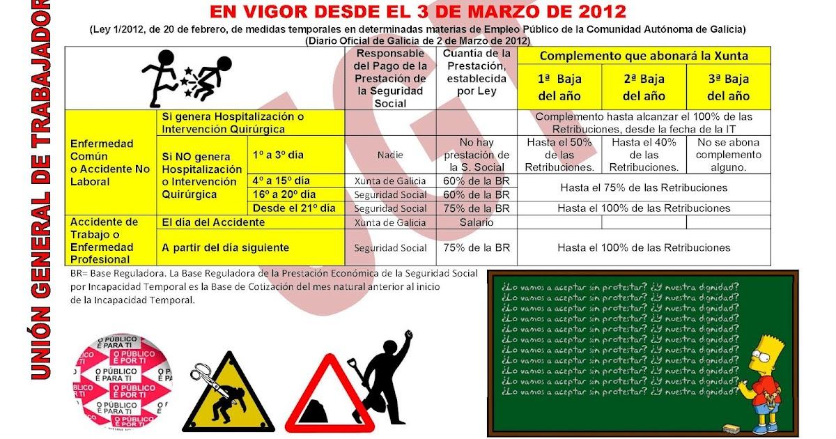 Ugt justicia galicia complement o incapacidad temporal for Oficina xunta de galicia