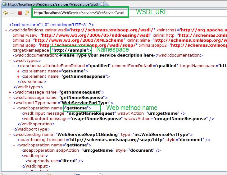 in serialization java of sample code