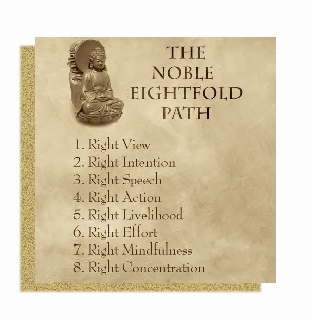The Noble Eightfold Path | Reiki with Angel Daniel
