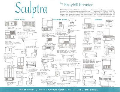 http://4.bp.blogspot.com/-wo6ZZpg9e6c/UCAASC5ZmKI/AAAAAAAADXM/Fy3sZQOfnOU/s1600/broyhill-sculptra-brochure.jpg
