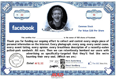 Facebook Stocks