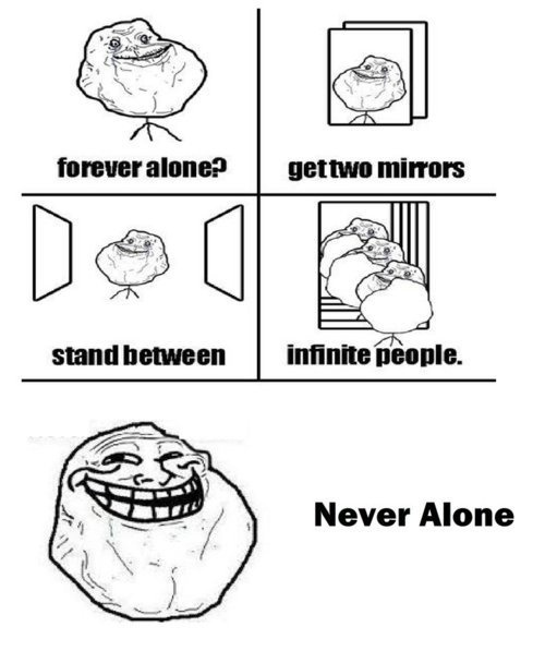 How To Get Rid Off Forever Alone : Never Alone