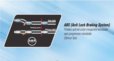 Penerapan ABS – EBD