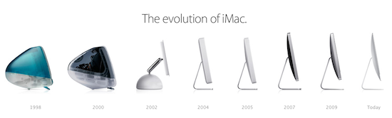 evolution of iMac 2012