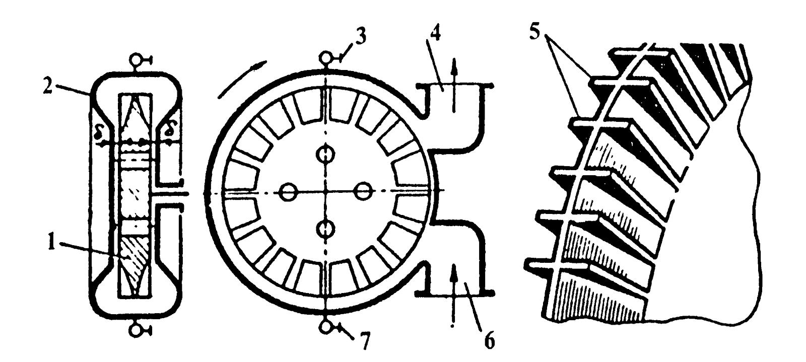 водокольцевые вакуумные насосы схема
