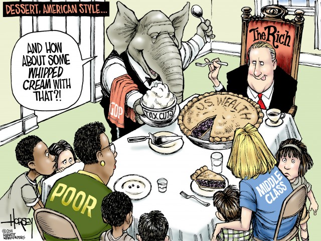 Image result for income inequality pie cartoon