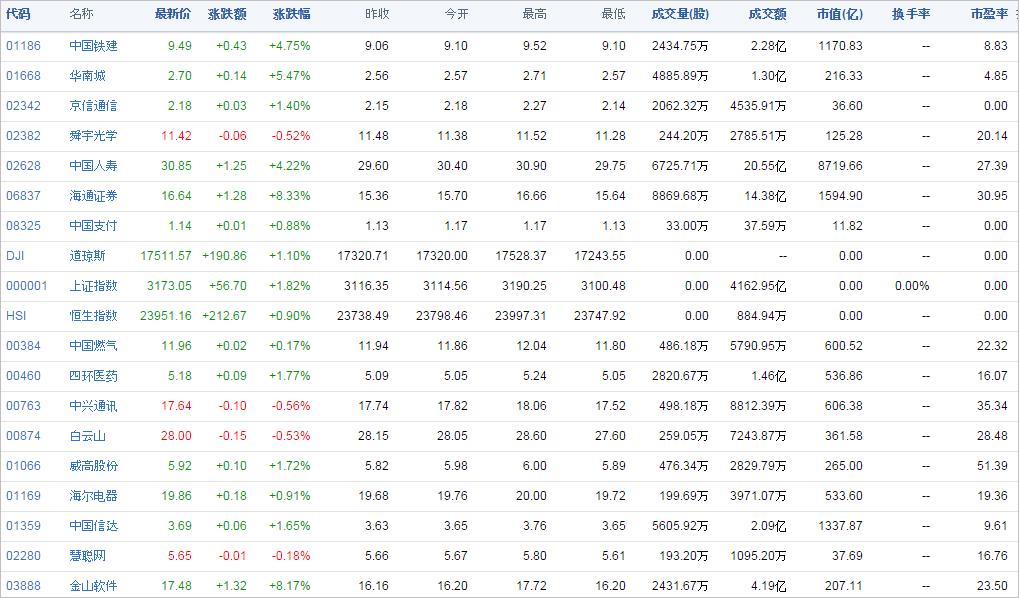 中国株コバンザメ投資ウォッチ銘柄watch20150120