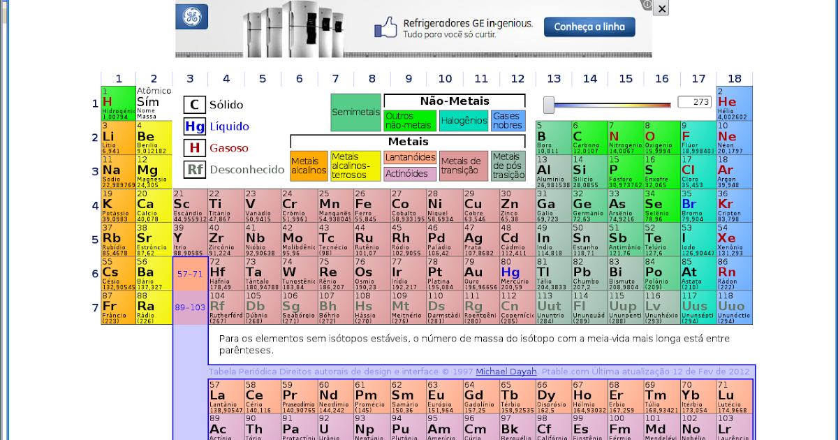 I e eliana duarte da silva breij o tabela peri dica din mica for Ptable tabela periodica