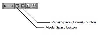 Paper Space and Model Space button