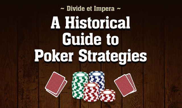 Image: A Historical Guide to Poker Strategies #infographic