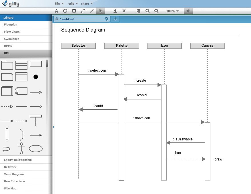 wysiwyg style free form diagram tool has templates for sequence diagrams and others pretty nice tool - Sequence Diagram Free Tool