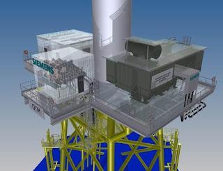 Aerogenerador de 7 MW