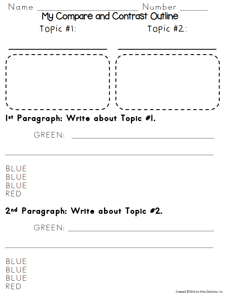 writing compare and contrast essay outline This resource is an outline to help students organize their ideas for a compare/contrast essay while the concept seems relatively simple, my 6th graders always.