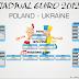 Jadwal Piala Eropa 2012 RCTI EURO 2012
