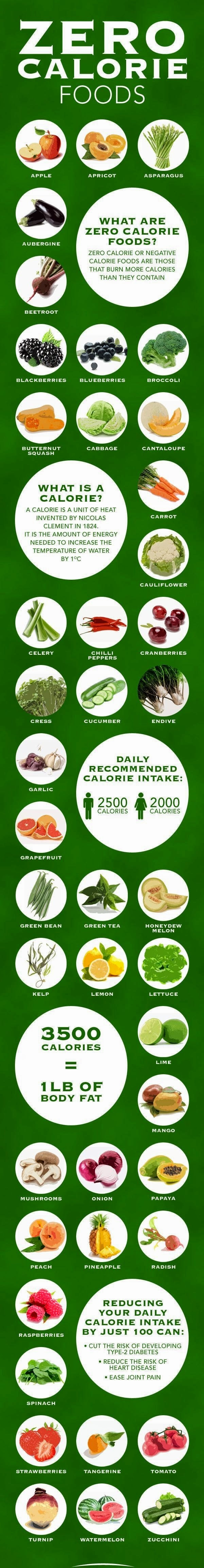 Zero calorie foods health tips in pics for Cuisine 0 calorie