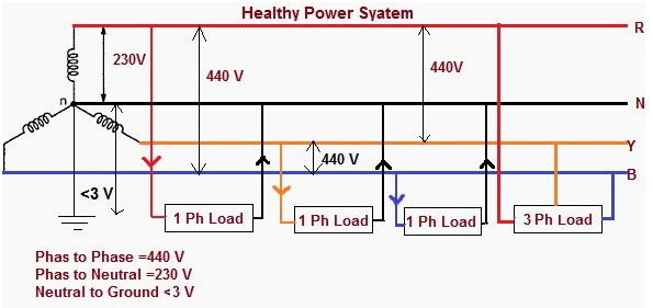 power engineering neutral fail or float in electrical power supply rh bralpowerassociate blogspot com
