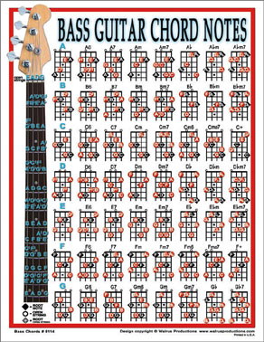 Guitar bass guitar tablature : Bass Guitar Tablature